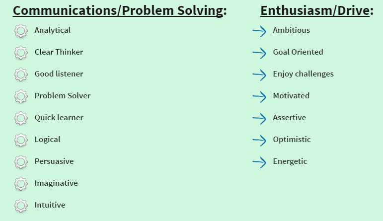 Communications/Problem Solving & Enthusiasm/Drive